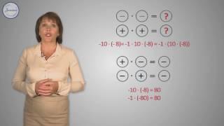 Математика 6 Умножение и деление положительных и отрицательных чисел