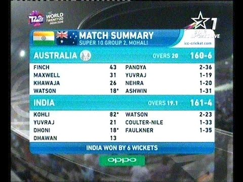 how to watch india vs australia free