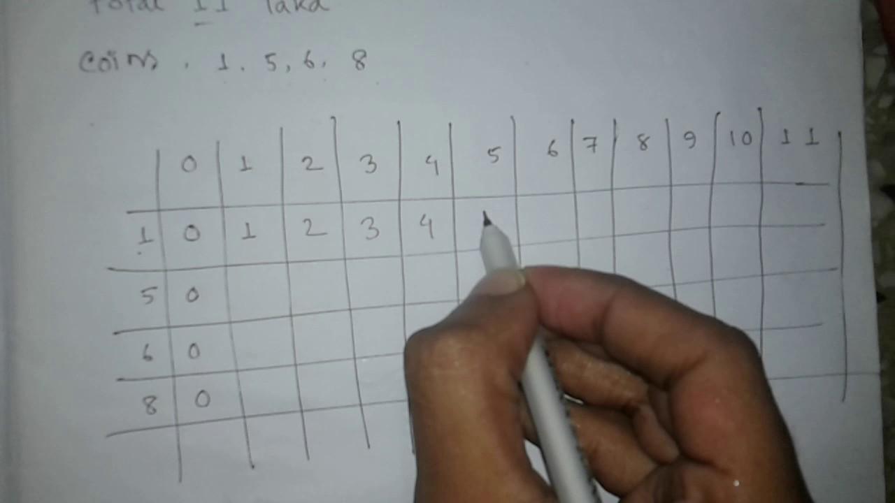 Coin changing using dynamic programming in c bangla tutorial