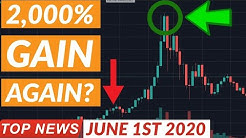 Bitcoins 2,000% rally could repeat - Bitcoin Today [June 1 2020]