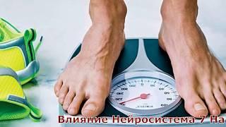 постер к видео 7 Дней Для Похудения Отзывы