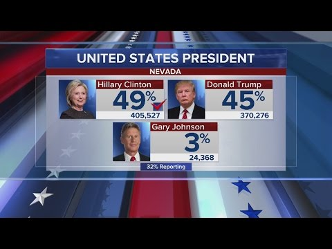 Hillary Clinton wins Nevada, Cortez Masto Senate | Election 2016
