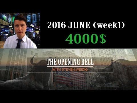 Live Trading Room Emini S&P 500 2016 June week1