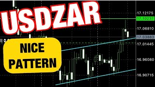 USDZAR FORMING AN INTERESTING PATTERN