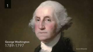 Chân dung 45 vị tổng thống Mỹ năm 1789-2016
