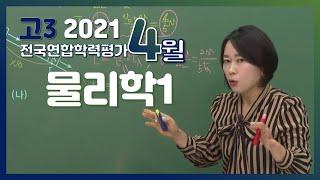 [2021학년도 고3 4월 모의고사 해설강의] 물리학Ⅰ…