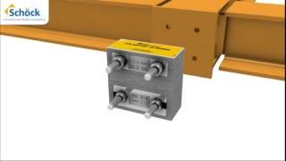 Schöck Isokorb® T tyyppi S (KST): Katkaise kylmäsillat teräsrakenteiden ja teräsulokkeiden välillä