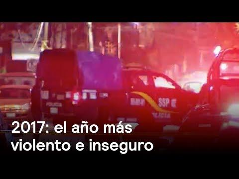 Cifras de violencia en México durante 2017, el análisis en Despierta - Despierta con Loret
