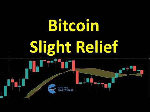 Bitcoin: Slight Relief