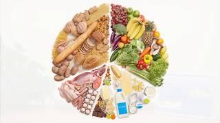 Занятие 1. Здоровое питание здорового человека