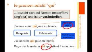 les pronoms relatifs qui que o teil 1