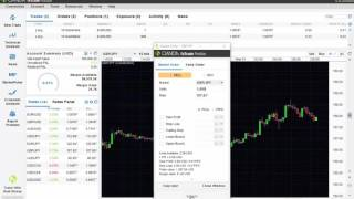 TradeStation FX to Oanda
