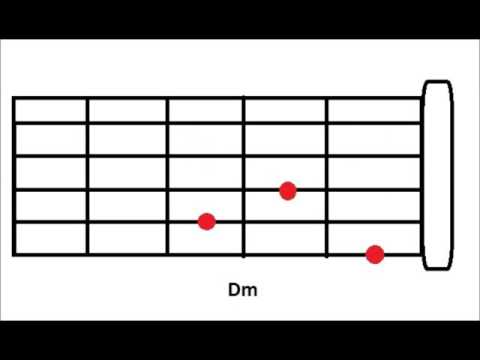 Hollywood Undead - Outside (How to play guitar) (Easy/tabs) - YouTube