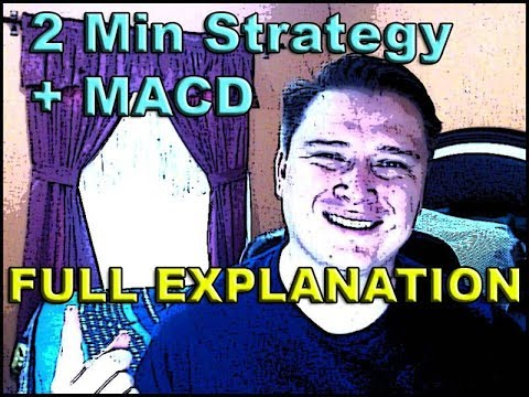 MACD Binary Options Trading Strategy