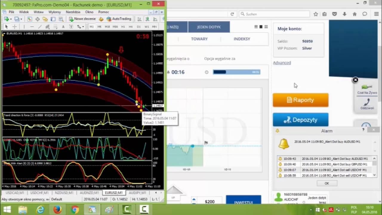Brokers edge calculator binary trading