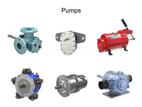 Types of pumps