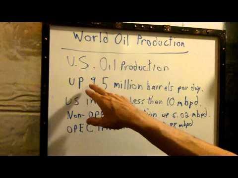 Peak Oil News