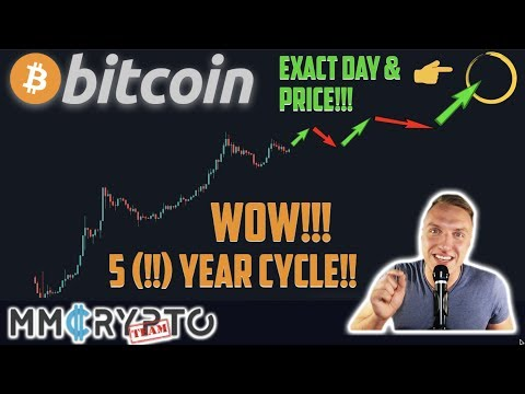 CRAZY BITCOIN CHART PREDICTS A 3 YEAR BULLRUN From NOW!!!