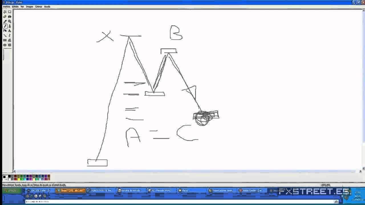 Alexander hick fibonacci y elliott 4 4 otras pautas para for Alexander hick