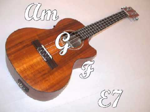 Gypsy Ukulele - Backing track in Am (120bpm)