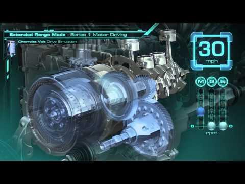 Chevrolet Volt Drive Simulation