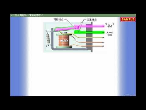eラーニング 新・シーケンス制御の基礎コース新JIS対応