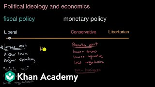 Political ideology and economics | US government and civics | Khan Academy