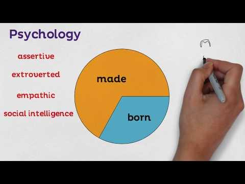 MBA 101  Leadership, Leadership Styles