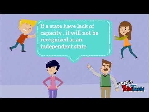 Characteristics Of Sovereign State