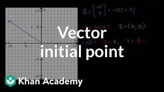 Figuring Out Vector Initial Point