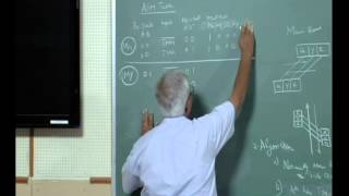 Mod- 01 Lec-25 System Design Example - Traffic Light Controller