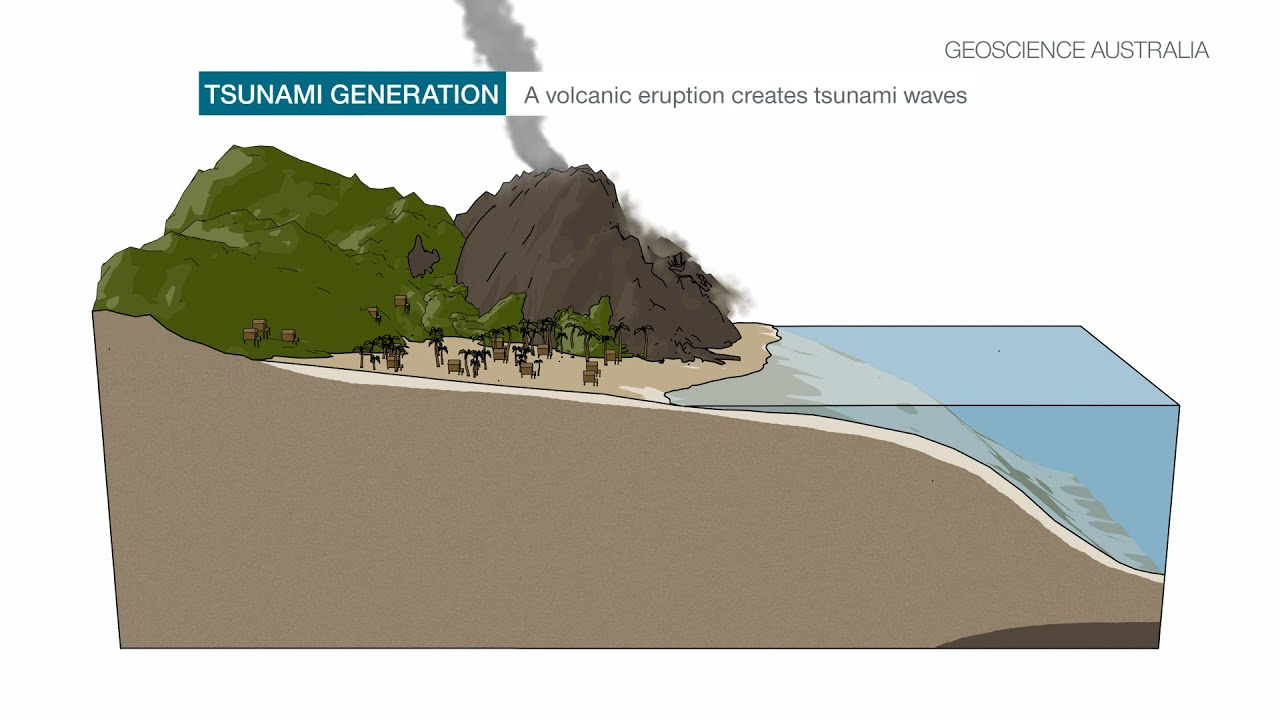 Tsunami caused by volcanic sources  YouTube