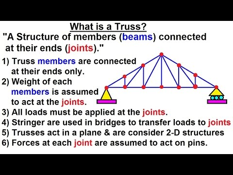 Mechanical Engineering: Trusses, Bridges & Other Structures (1 of 34) What is a Truss?