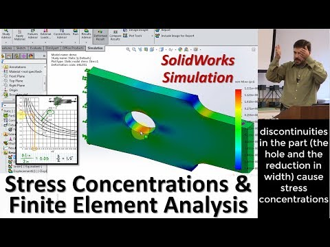 Stress Concentrations And Finite Element Analysis (FEA) | K Factors & Charts | SolidWorks Simulation