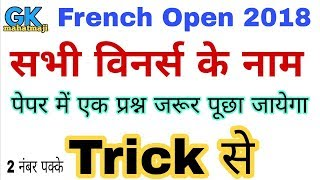 फ्रेंच ओपन 2018 ट्रिक | French open 2018 | French open winner list | Current affairs