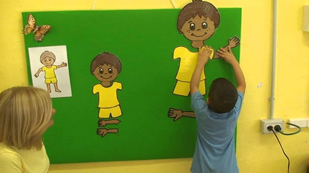 actividades sobre partes del cuerpo humano para niños