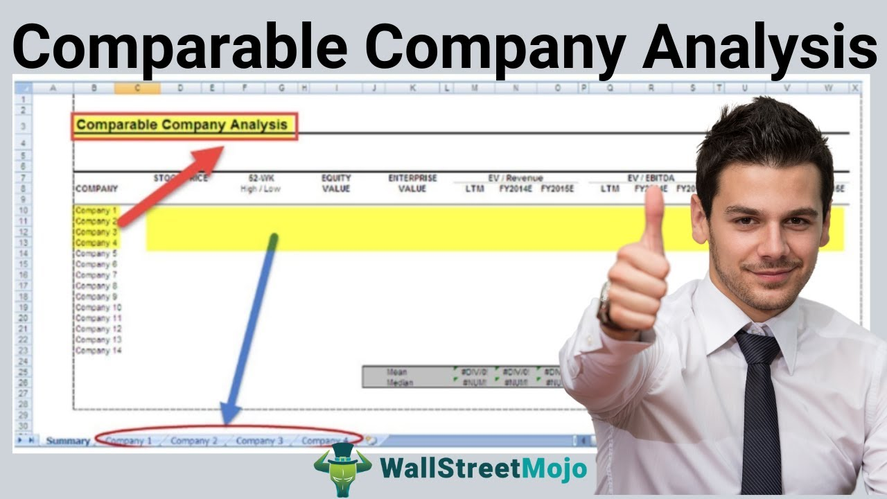 Comparable Company Analysis | Complete Beginner's Guide