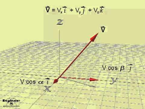 Intro to 3D Vectors