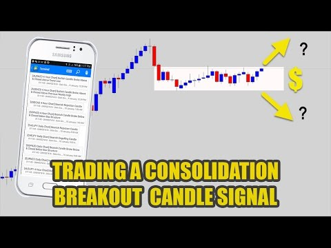 Trading Breakout Candle Signals Out Of Consolidation Structures