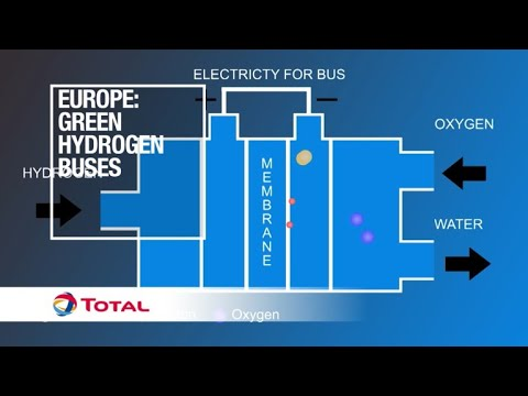 Europe's oil capital turns to green hydrogen buses | Sustainable Energy