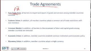 Level I CFA Economics Reading Summary: International Trade and Capital Flows