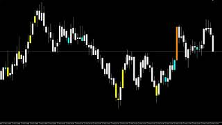 Mql4 Candle Color