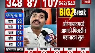 Lok Sabha Results LIVE | औरंगाबादमध्ये चंद्रकांत खैरे आघाडीवर-TV9