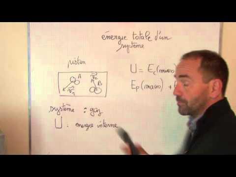 TS 2012 / ch14: transfert macroscopique d'énergie II-1 énergie totale d'un système