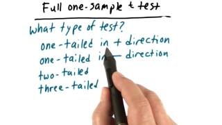 Which-Tailed Test? - Intro to Inferential Statistics