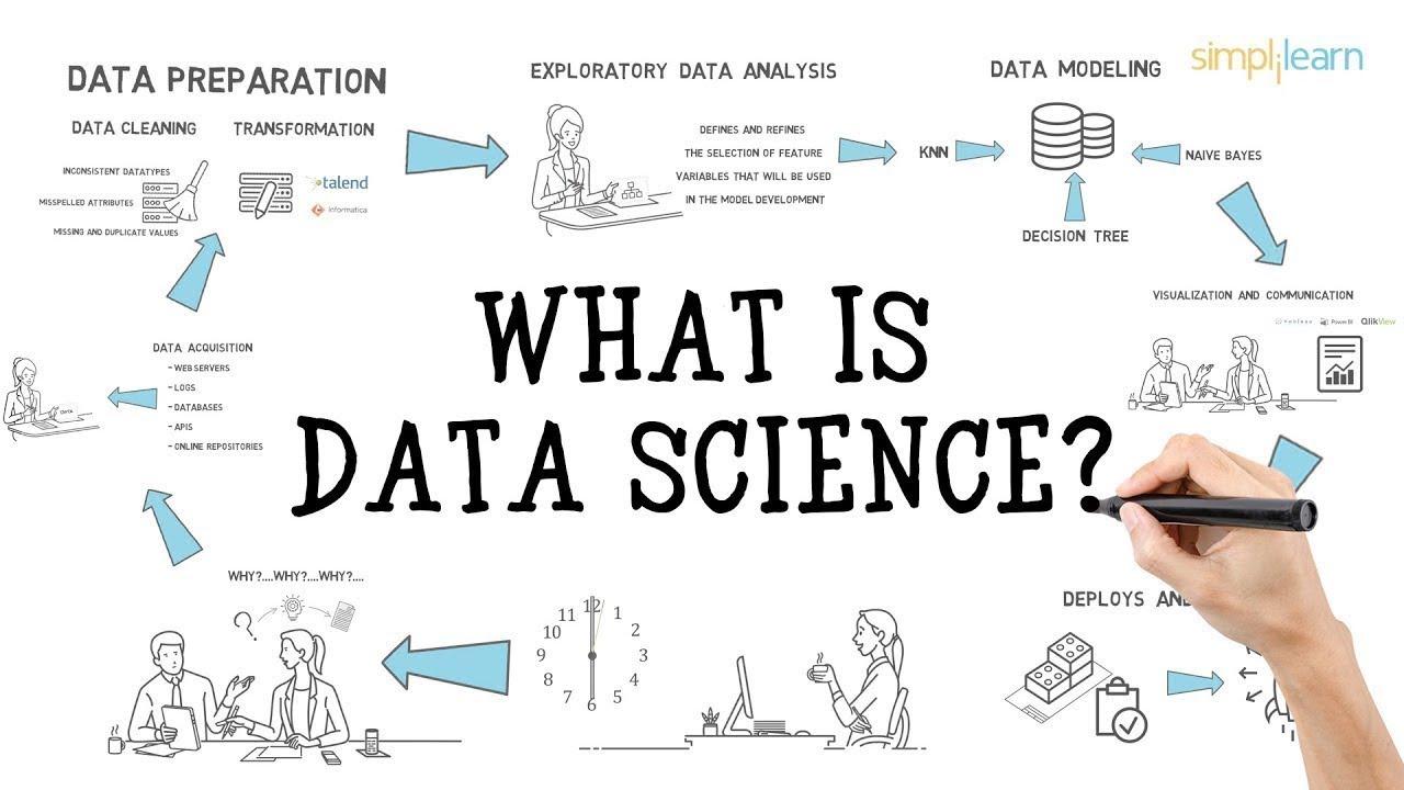 Khoa học dữ liệu (Data Science) ứng dụng thực tế ra sao?