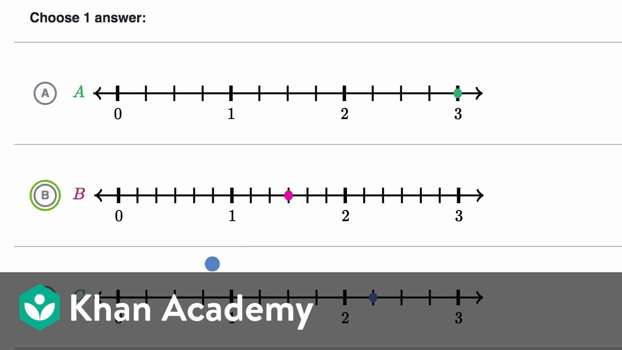 medium resolution of Fractions greater than 1 on the number line (video)   Khan Academy