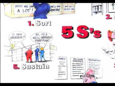 Queue Management System C Cafeteria Management System In