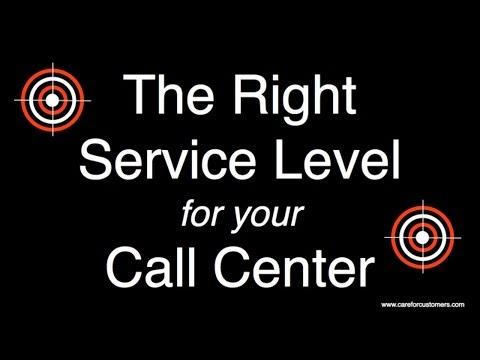 Call Centre Management - Service Level Impacts
