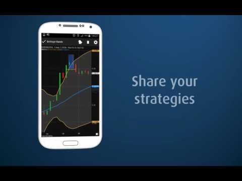Netdania forex android